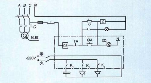 ductless fume hood fume hood frp laboratory facility Centrifugal Fan Curve Inline Centrifugal Fan Diagram